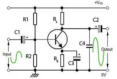 Class A Amplifier Design AC Conditions