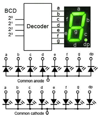 encoder 7 pole wiring diagram encoders and decoders  encoders and decoders
