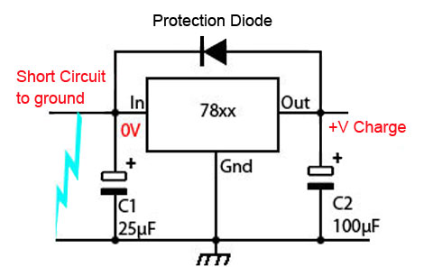 78xx protection diode make a simple 12 volt power supply 6 steps lm7805 wiring diagram at readyjetset.co