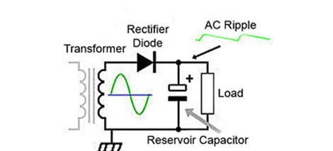 Power Supplies Filter Circuits