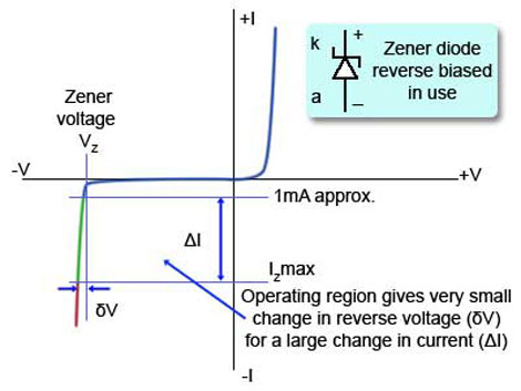 regulated power supplies rh learnabout electronics org