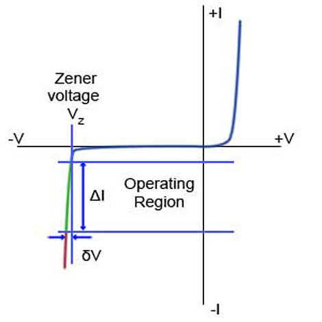 diodes in the shape of 28 images zener diode basic