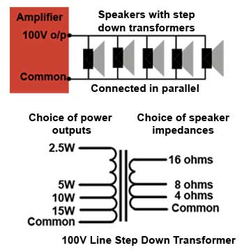 100V txfmr audio transformers 100v speaker wiring diagram at virtualis.co