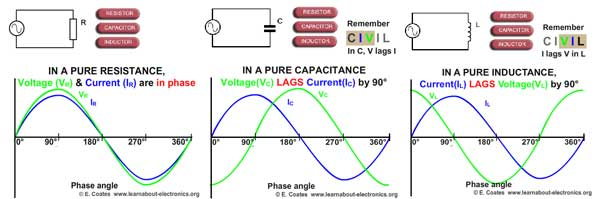 EXP 3 together with Ac ccts 51 further Series Parallel Circuits moreover Series Parallel Switch Wiring further Important Helpful Physics Notesformulamust See. on series and parallel circuits diagrams