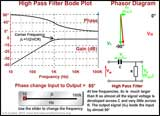 High Pass Filter Operation