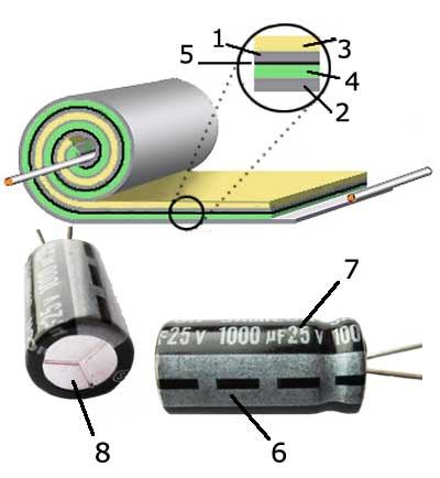 60550 likewise How To Pick Audio Capacitors also 140972980117 besides Fix Little Bee Voltage Spikes moreover Electrostatics. on high voltage capacitors