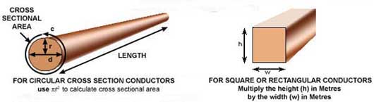 Dimensions of a Conductor