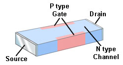 Diffusion JFET Construction