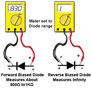 Connecting digital meters for diode testing.